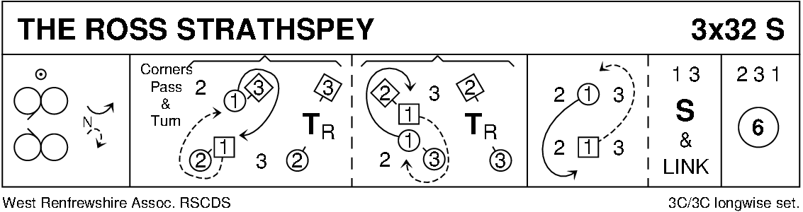 The Ross Strathspey Keith Rose's Diagram