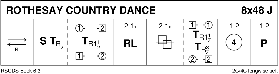 Rothesay Country Dance Keith Rose's Diagram