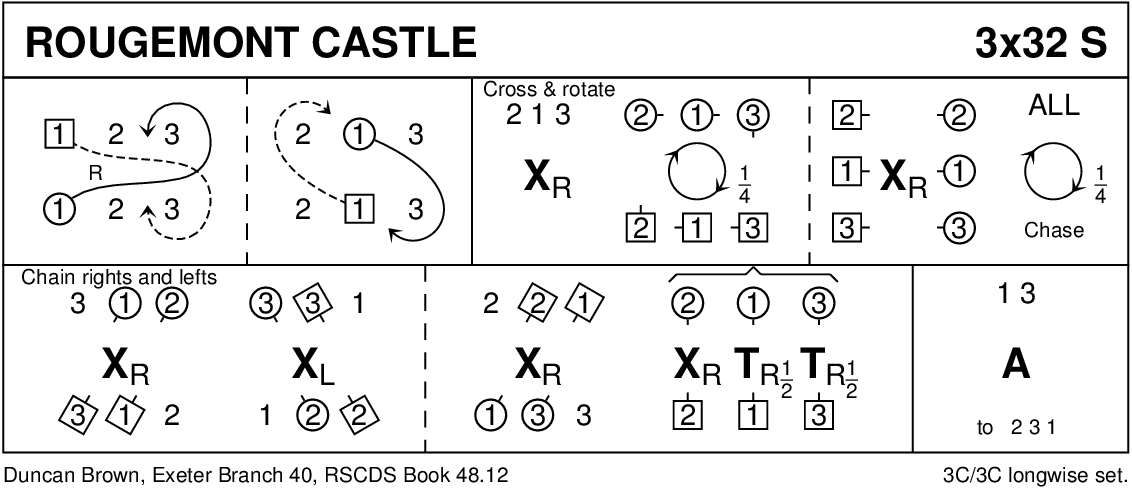 Rougemont Castle Keith Rose's Diagram