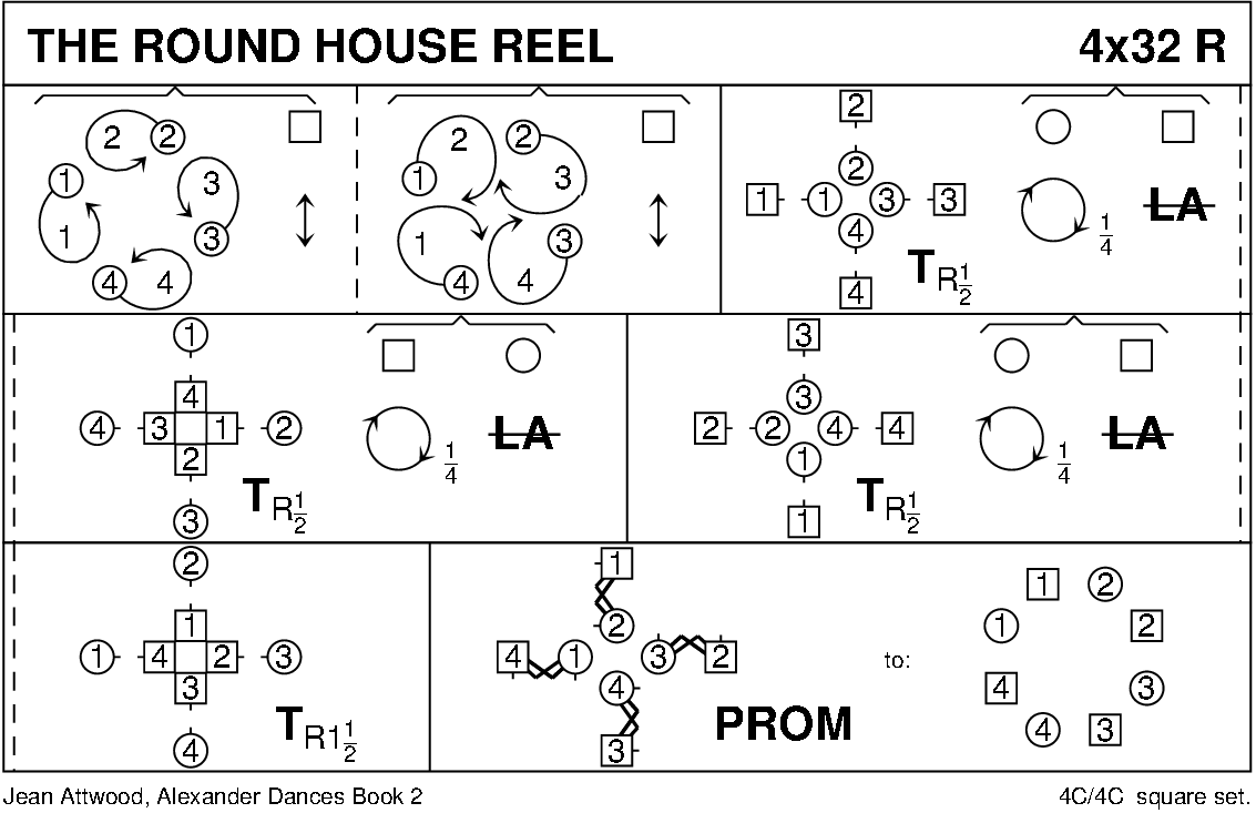 The Round House Reel Keith Rose's Diagram