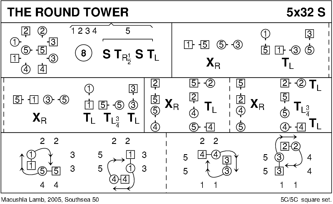 The Round Tower Keith Rose's Diagram