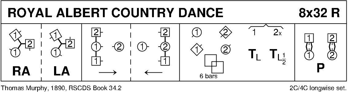 Royal Albert Country Dance Keith Rose's Diagram