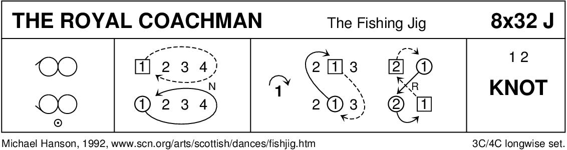 Royal Coachman Keith Rose's Diagram