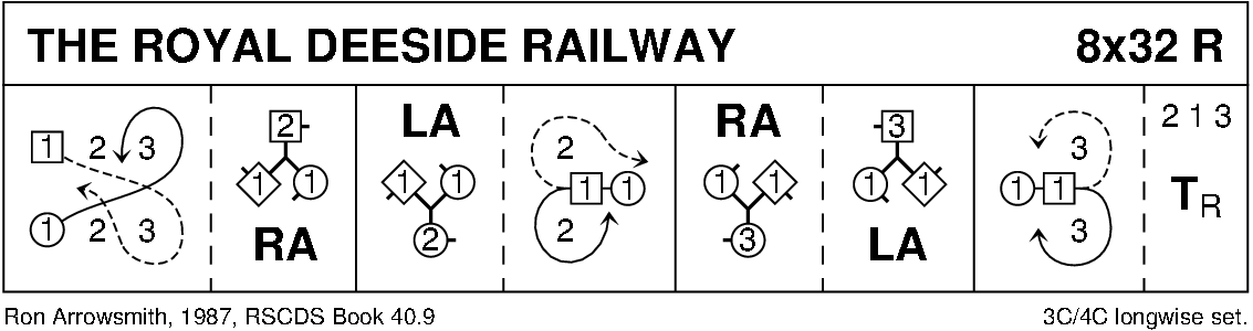 The Royal Deeside Railway Keith Rose's Diagram