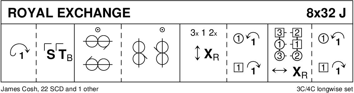 Royal Exchange Keith Rose's Diagram