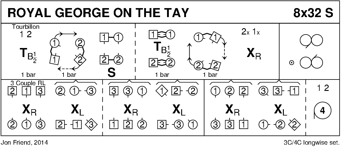 Royal George On The Tay Keith Rose's Diagram
