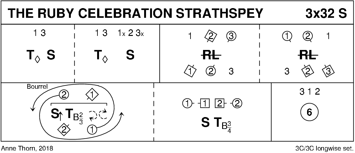 The Ruby Celebration Strathspey Keith Rose's Diagram