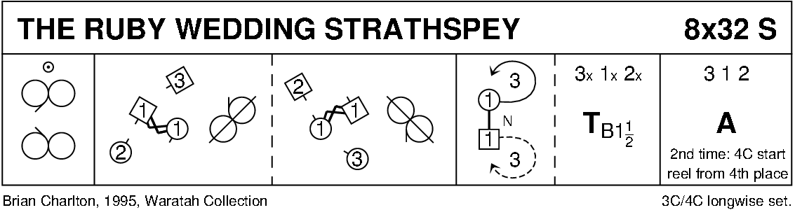 The Ruby Wedding Strathspey Keith Rose's Diagram