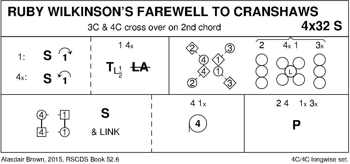 Ruby Wilkinson's Farewell To Cranshaws Keith Rose's Diagram