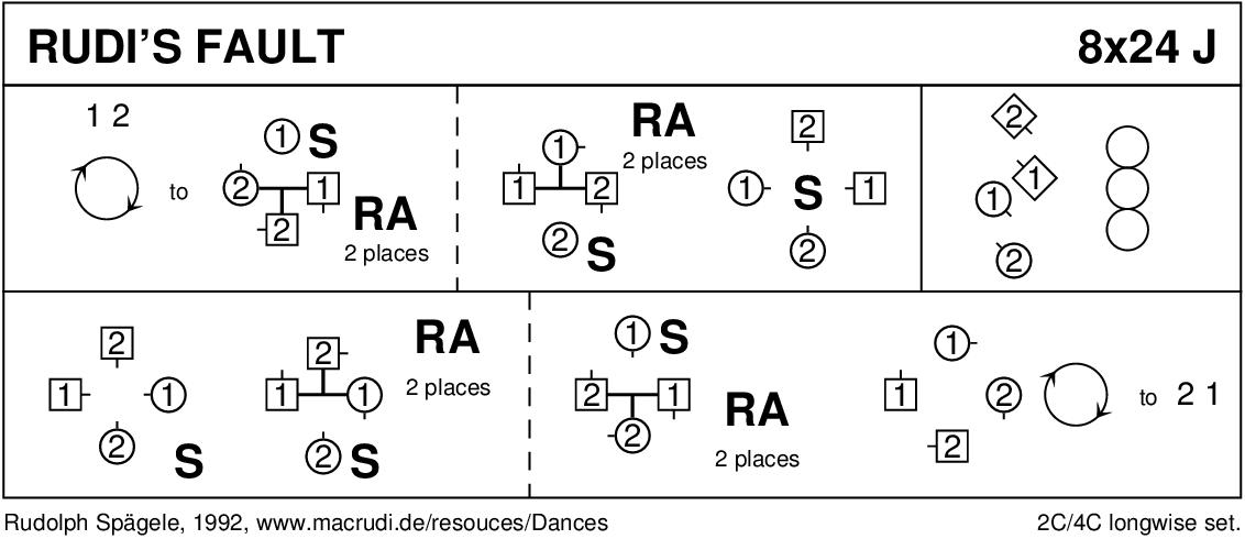 Rudi's Fault Keith Rose's Diagram