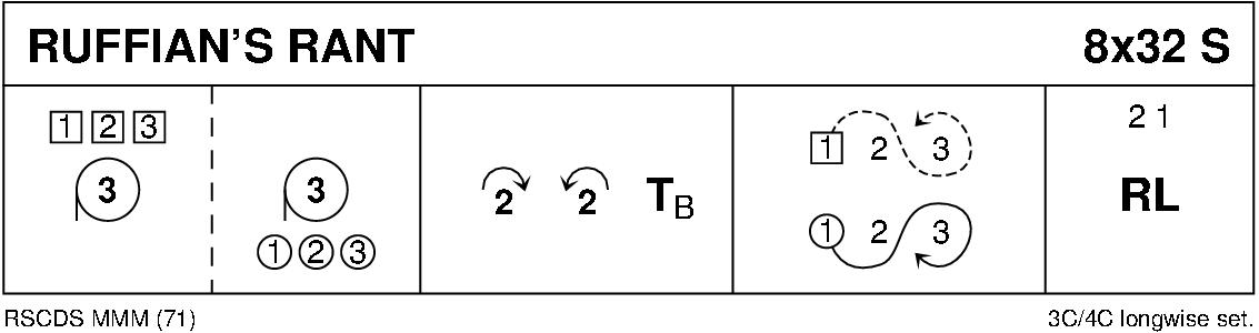 Ruffian's Rant Keith Rose's Diagram