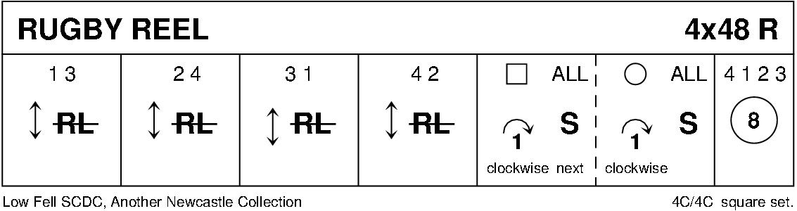 Rugby Reel Keith Rose's Diagram