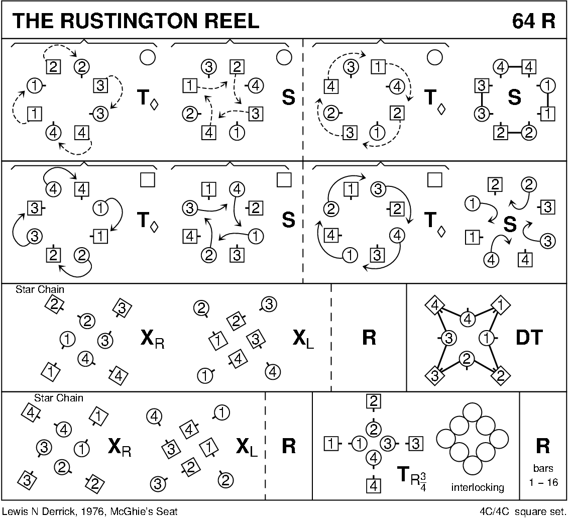 The Rustington Reel Keith Rose's Diagram