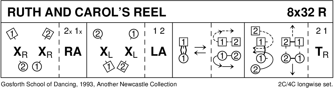 Ruth And Carol's Reel Keith Rose's Diagram