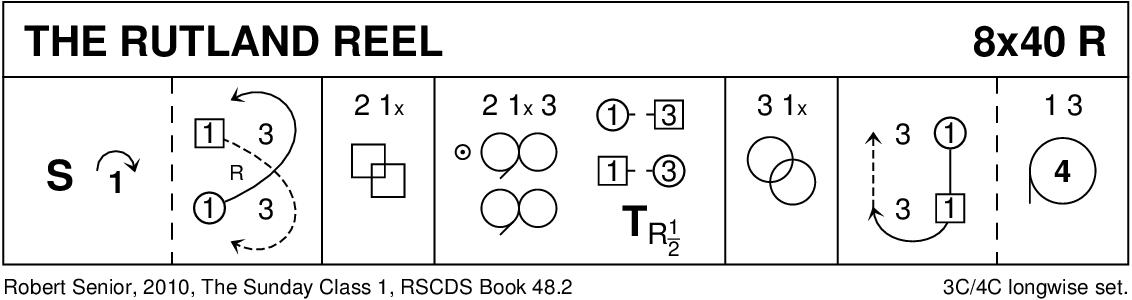 The Rutland Reel Keith Rose's Diagram