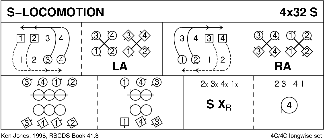 S-Locomotion Keith Rose's Diagram
