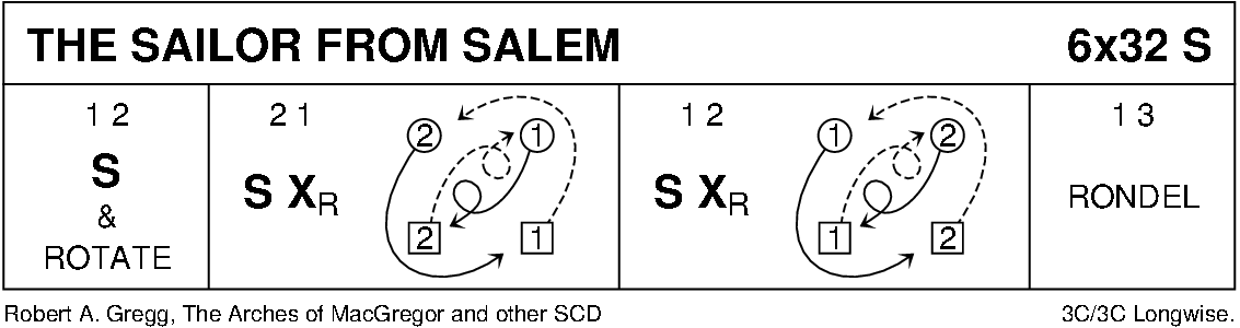 The Sailor From Salem Keith Rose's Diagram