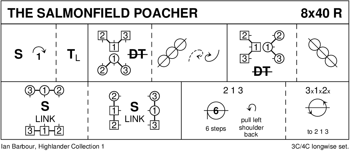 The Salmonfield Poacher Keith Rose's Diagram