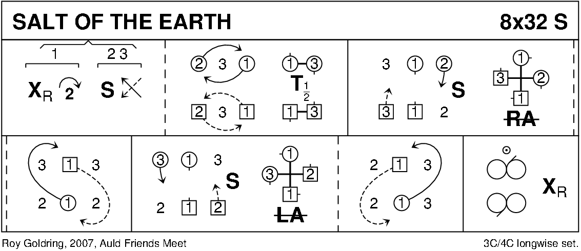 Salt Of The Earth Keith Rose's Diagram