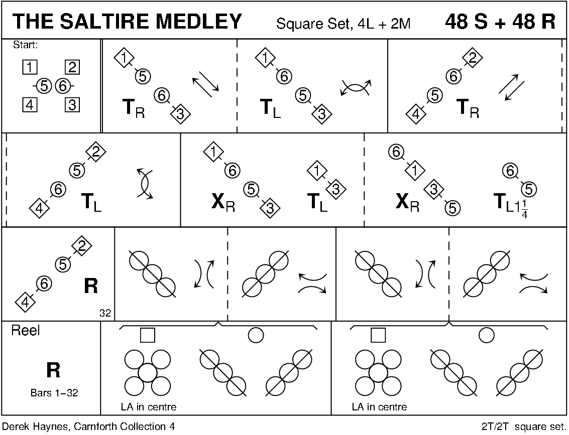 The Saltire Medley Keith Rose's Diagram