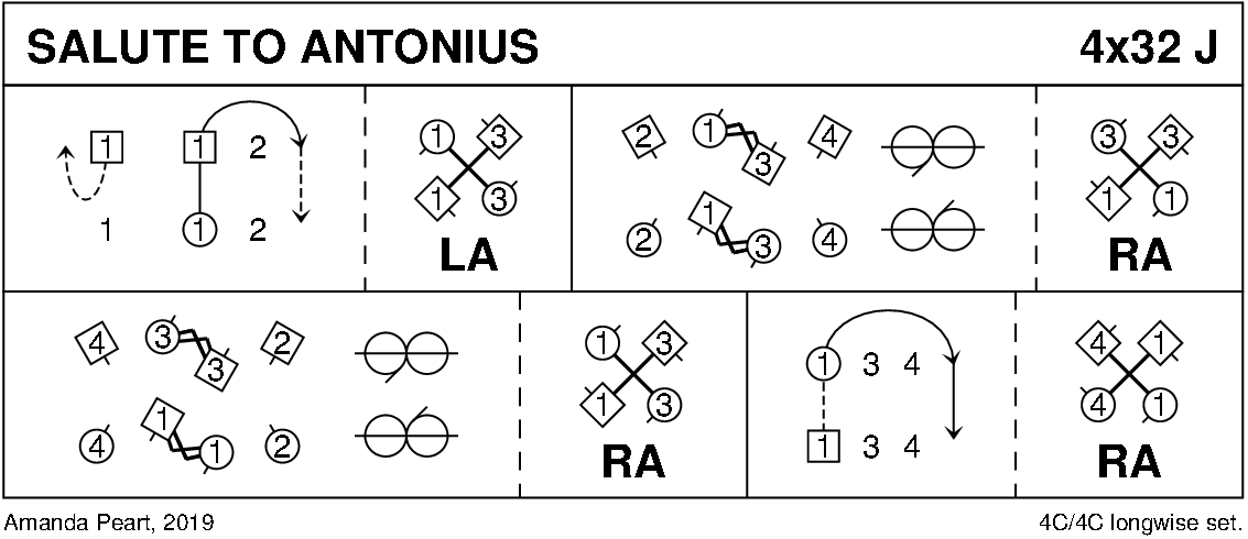 Salute To Antonius Keith Rose's Diagram