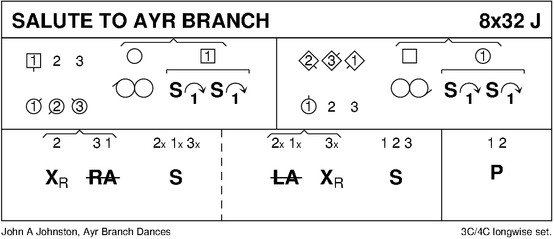 Salute To Ayr Branch Keith Rose's Diagram