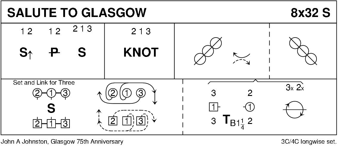 Salute To Glasgow Keith Rose's Diagram