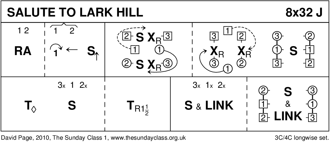 Salute To Lark Hill Keith Rose's Diagram