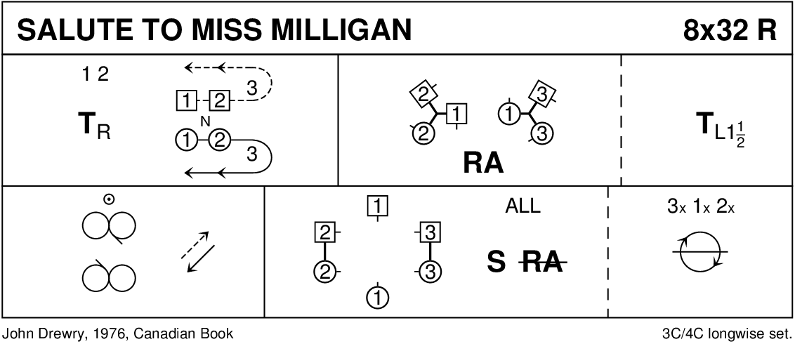 Salute To Miss Milligan Keith Rose's Diagram