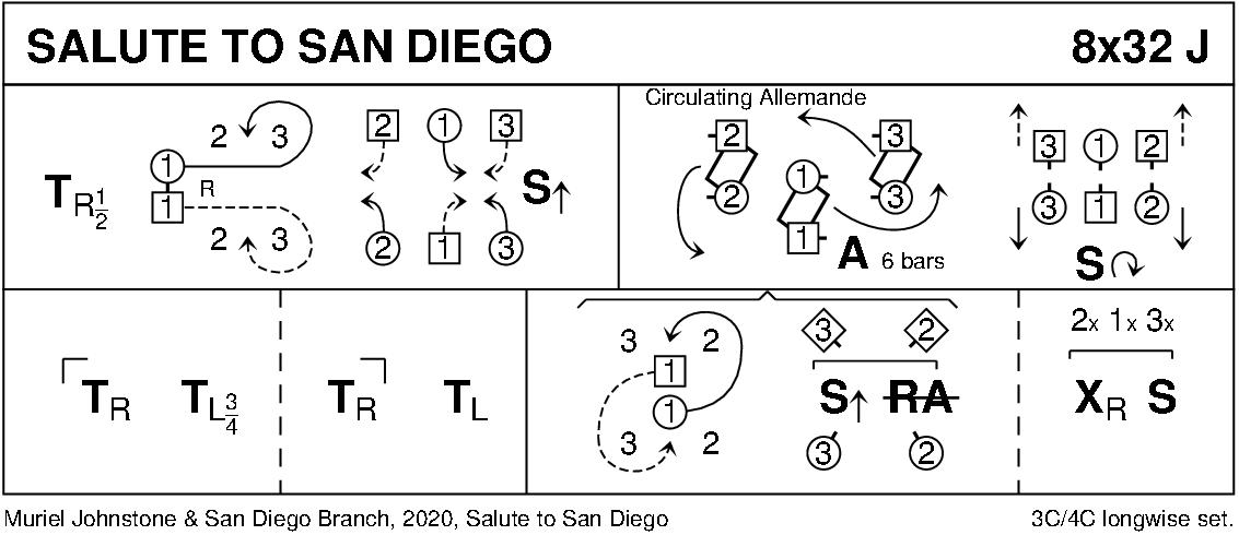 Salute To San Diego Keith Rose's Diagram