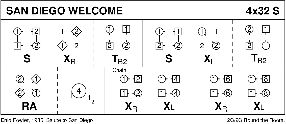 San Diego Welcome Keith Rose's Diagram