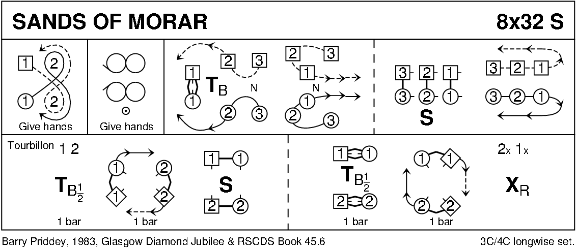 Sands Of Morar Keith Rose's Diagram