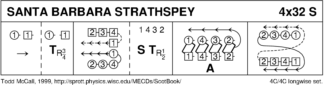 Santa Barbara Strathspey Keith Rose's Diagram