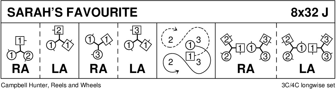 Sarah's Favourite Keith Rose's Diagram
