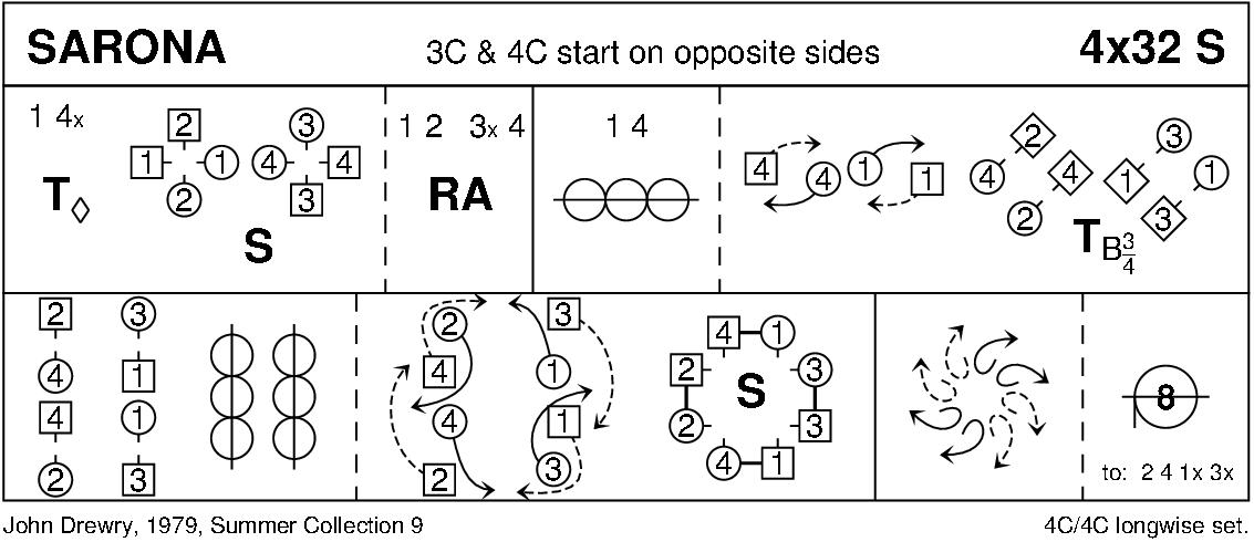 Sarona Keith Rose's Diagram