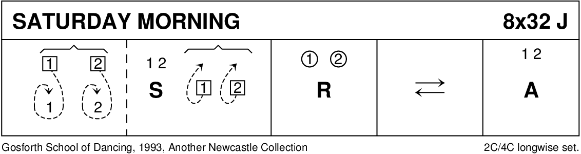 Saturday Morning Keith Rose's Diagram