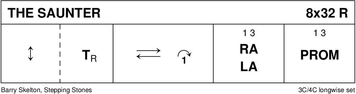 The Saunter Keith Rose's Diagram