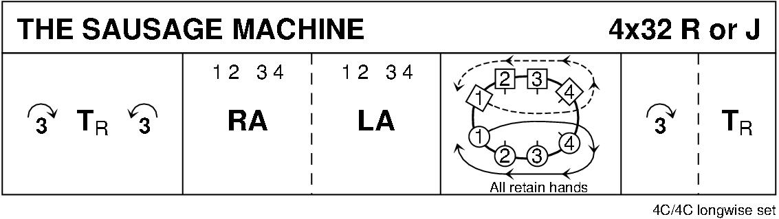 The Sausage Machine Keith Rose's Diagram