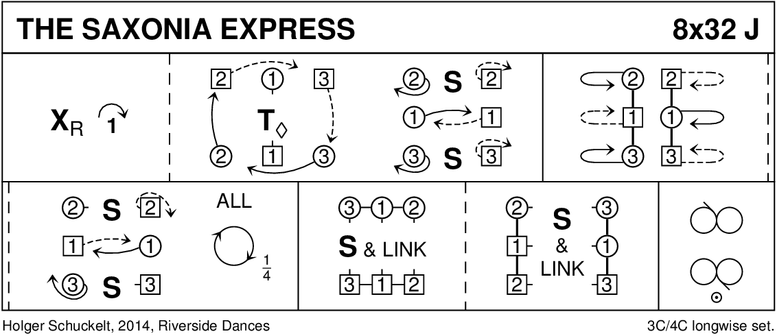 The Saxonia Express Keith Rose's Diagram