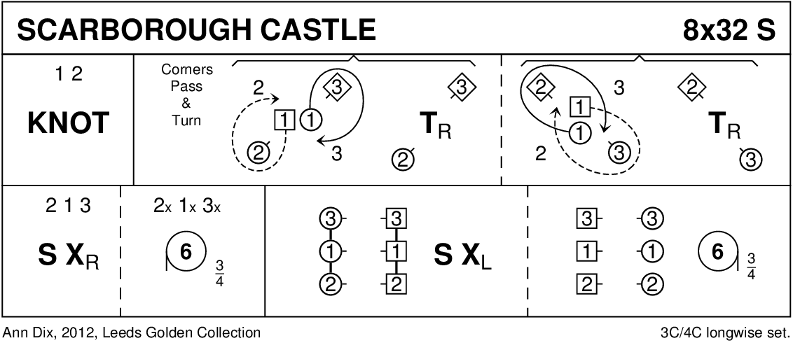 Scarborough Castle Keith Rose's Diagram