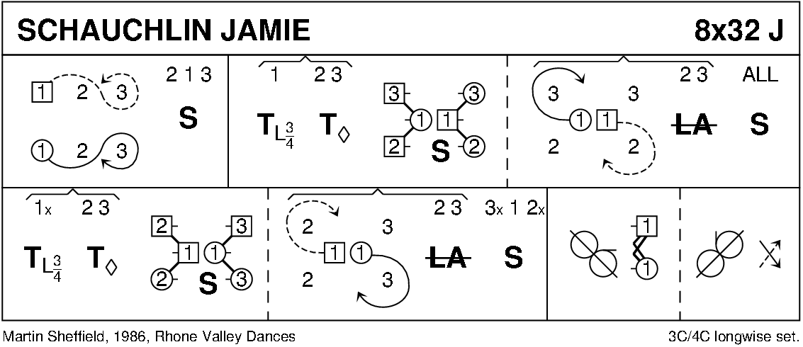 Schauchlin Jamie Keith Rose's Diagram
