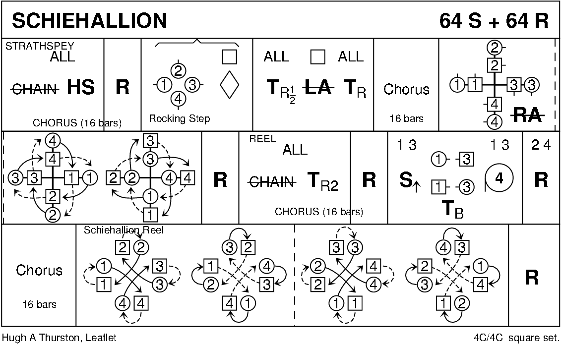 Schiehallion Keith Rose's Diagram