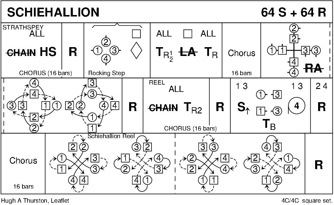 Schiehallion Keith Rose's Diagram