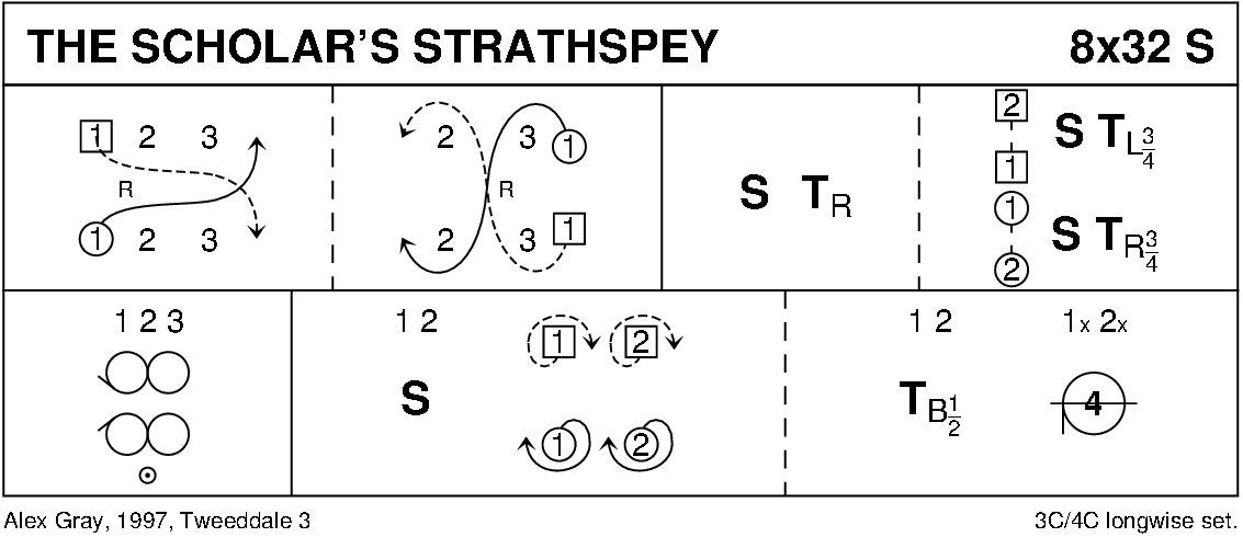The Scholar's Strathspey Keith Rose's Diagram