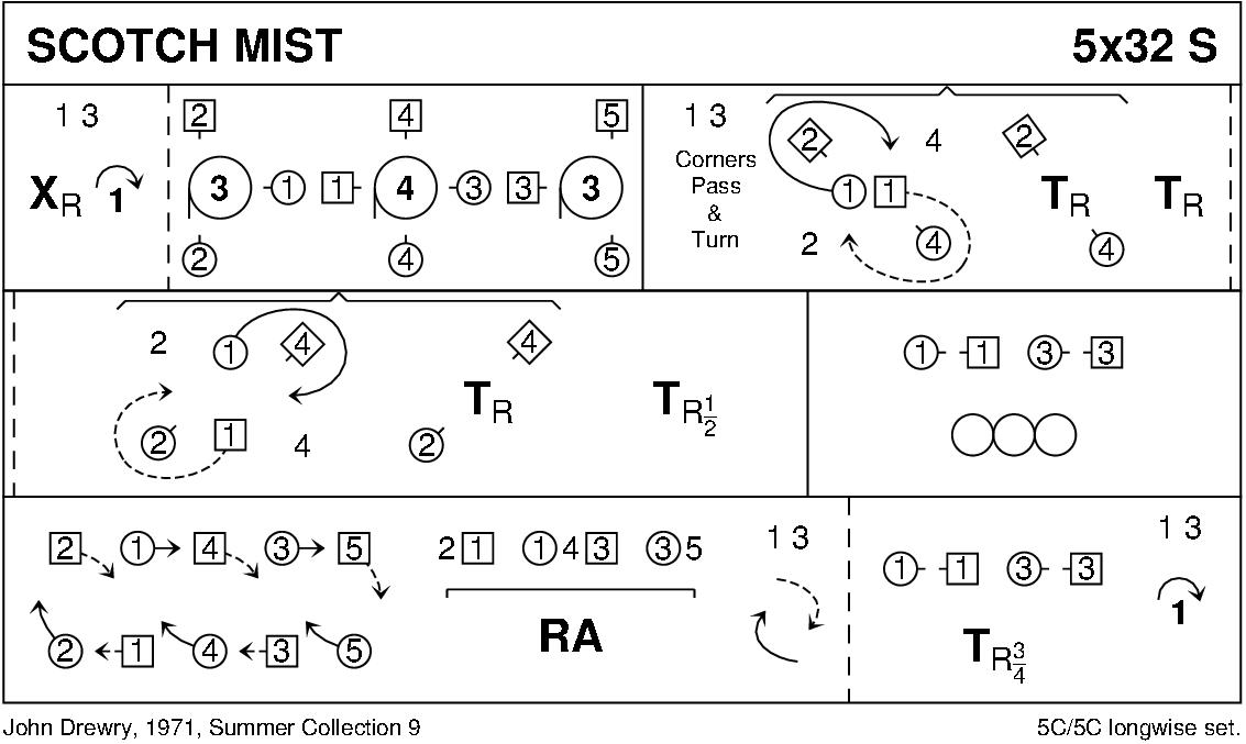 Scotch Mist Keith Rose's Diagram