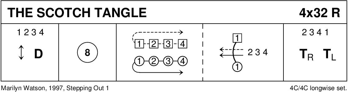 The Scotch Tangle Keith Rose's Diagram