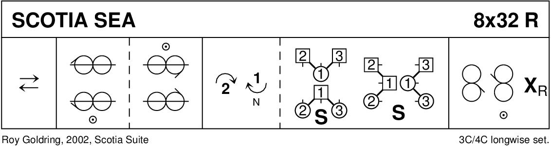 Scotia Sea Keith Rose's Diagram