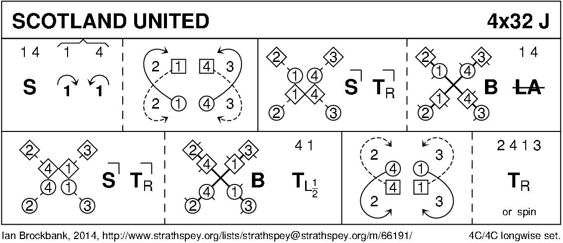 Scotland United Keith Rose's Diagram