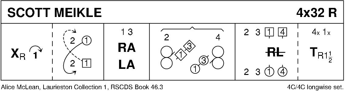 Scott Meikle Keith Rose's Diagram