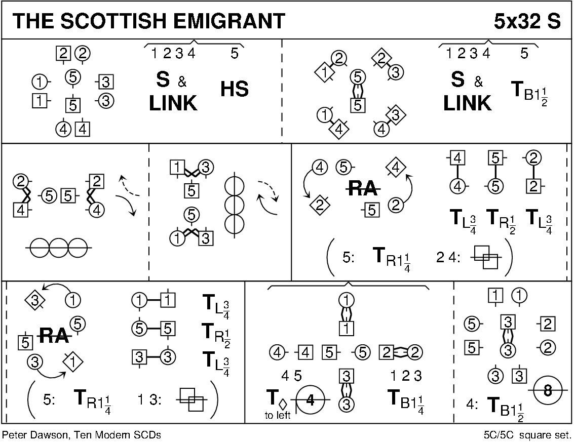 The Scottish Emigrant Keith Rose's Diagram